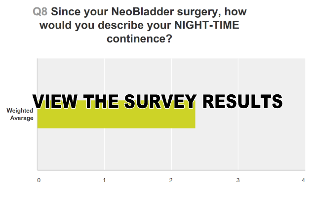 NeoBladder Surgery Survey Results